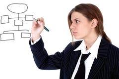 Businesswoman drawing plan Royalty Free Stock Photos