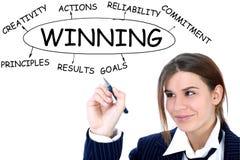Businesswoman drawing plan. Of Winning Stock Photography