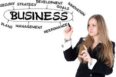 Businesswoman drawing plan of Business Royalty Free Stock Photos
