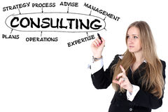 Businesswoman drawing plan of consulting Stock Photo