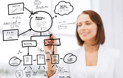 Businesswoman drawing plan on virtual screen. Office, business, economics and finances concept - smiling businesswoman drawing plan on virtual screen with marker royalty free stock photos