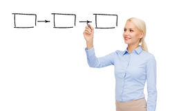 Businesswoman drawing squares in the air Stock Image