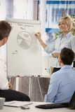Businesswoman drawing on whiteboard Stock Photos