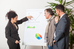 Businesswoman Explaining Charts Stock Photography