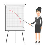 Businesswoman and falling graph Royalty Free Stock Images