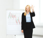 Businesswoman with flipboar and forex chart on it Royalty Free Stock Photography