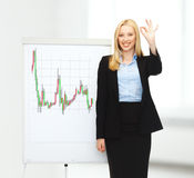 Businesswoman with flipboar and forex chart on it Royalty Free Stock Photo