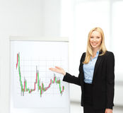 Businesswoman with flipboard and forex chart on it Royalty Free Stock Photography