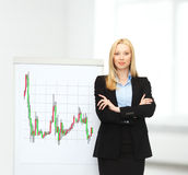 Businesswoman with flipboard and forex chart on it Royalty Free Stock Photo