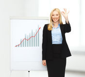 Businesswoman with flipchart in office Royalty Free Stock Photos