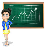 A businesswoman in front of the blackboard Royalty Free Stock Photos