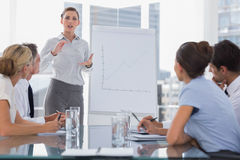 Businesswoman giving explication in front of a growing chart. On a whiteboard during a meeting royalty free stock photography