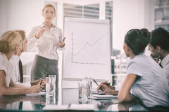 Businesswoman giving explication in front of a growing chart Stock Image