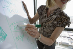 Businesswoman giving presentation, circling word on whiteboard with pen, close-up, side view Stock Photos