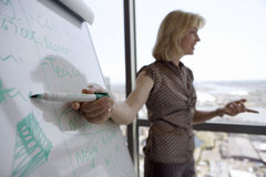 Businesswoman giving presentation, pointing to whiteboard with marker pen, smiling, side view Royalty Free Stock Photo