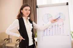 Businesswoman giving a presentation standing at flipchart with diagrams Royalty Free Stock Image