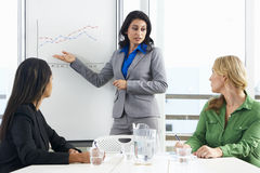 Businesswoman Giving Presentation To Colleagues Royalty Free Stock Photo