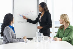 Businesswoman Giving Presentation To Colleagues Stock Photography