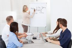 Businesswoman giving presentation to colleagues Royalty Free Stock Images