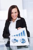 Businesswoman giving progress chart Royalty Free Stock Images