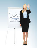 Businesswoman with graph on the flipchart Royalty Free Stock Image