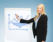 Businesswoman with graph on the flipchart Stock Image