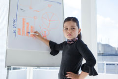 Businesswoman with hand on hip writing on whiteboard Royalty Free Stock Image