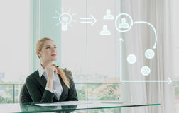 Businesswoman imagine of business strategy concept Royalty Free Stock Photo