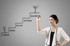 Businesswoman makes a strategy plan for success. Image of pretty businesswoman is drawing a ladder with a strategy plan to success Stock Photos