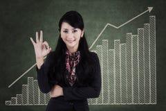 Businesswoman making an ok sign 1. Happy businesswoman making an ok sign - in front of business chart Stock Photos