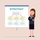 Businesswoman or manager thinks and reflects on the strategy. Scheme of development. Action plan for the future. Flat Royalty Free Stock Image