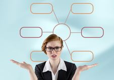 Businesswoman with mind map Royalty Free Stock Photo