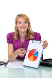 Businesswoman presenting a chart. Stock Image