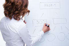 Businesswoman presenting strategy on flipchart. Isolated on a white background Royalty Free Stock Photography