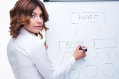 Businesswoman presenting strategy on flipchart Royalty Free Stock Photo