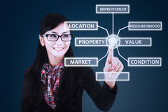 Businesswoman with property value concept royalty free stock images