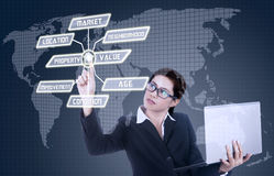 Businesswoman with property value scheme Royalty Free Stock Photos