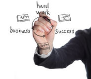 Businesswoman showing business success structure Royalty Free Stock Photo
