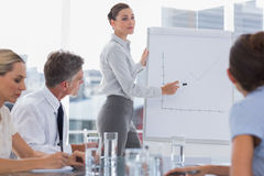 Businesswoman showing a chart on a whiteboard Royalty Free Stock Photo