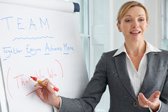 Businesswoman Standing At Flipchart Delivering Presentation Stock Photo