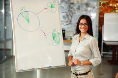 Businesswoman standing next to flip board Royalty Free Stock Photography
