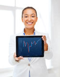 Businesswoman with tablet pc and forex chart in it Stock Photos