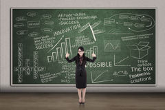 Businesswoman thumbs up on written chalkboard background Royalty Free Stock Images