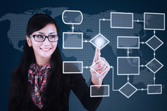 Businesswoman touching flow chart Royalty Free Stock Photography