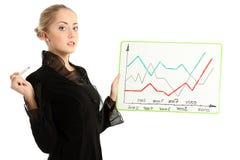 Businesswoman with Valentine's Day diagram Stock Photo