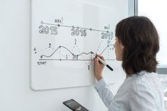 Businesswoman working with flip board in office drawing timeline graph.  royalty free stock photos