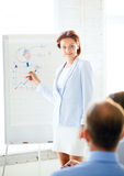 Businesswoman working with flip board in office Stock Image