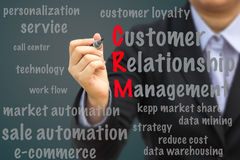 Businesswoman write Customer Relationship Management (CRM) relation concept Royalty Free Stock Photography