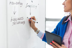 Businesswoman writing day plan on white board, modern office. Side view of caucasian female employee planning schedule Stock Images