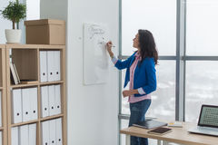 Businesswoman writing day plan on white board, modern office. Side view of caucasian female employee planning schedule Stock Image